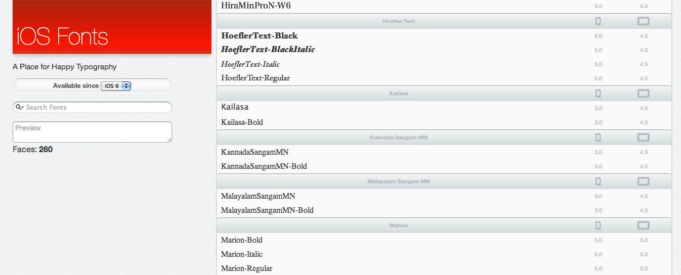 iOS Fonts Resource